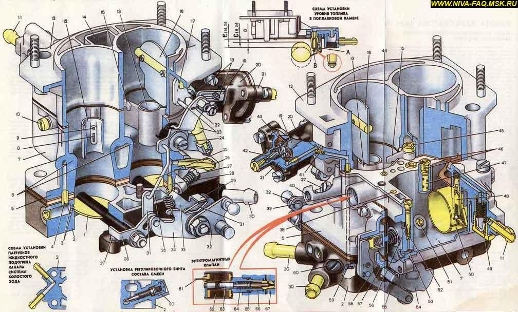 Схема карбюраторного двигателя ваз 2106